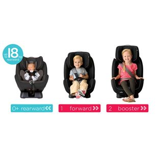 Joie Stages Group 0+ 1-2 Car Seat
